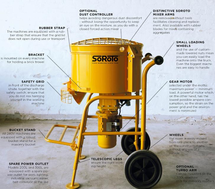 SoRoto Mixers